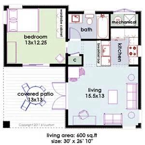 Unique Floor Plans For Small Homes Unique Small House Plans Small Minimalist House Plan