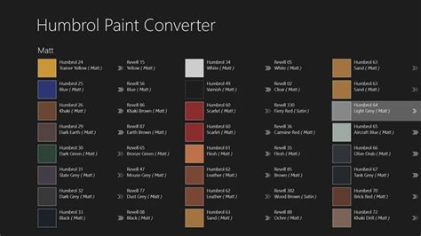 paint conversion chart revell revell to humbrol ask home design