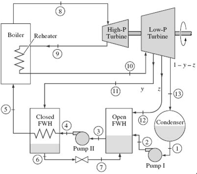 central heating wiring diagram for combi boiler central