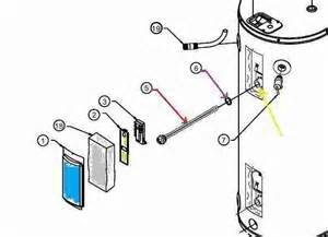 richmond electric water heater wiring diagram electric water heater wire diagram water