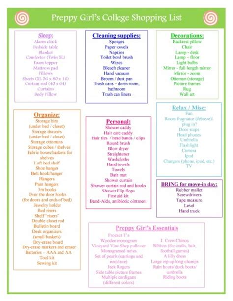 College Apartment Grocery Checklist Ultimate College Shopping List Blissfully Domestic
