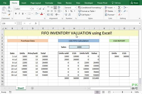 Fifo Inventory Valuation In Excel Data Tables