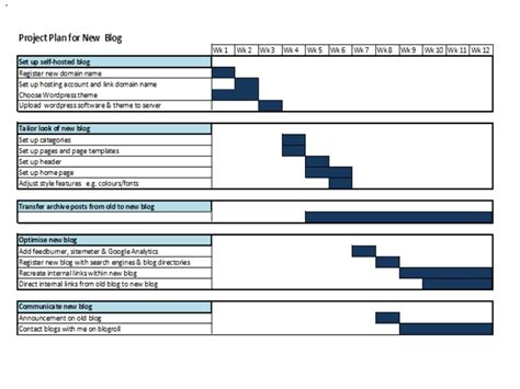 project planning schedule template project plan template excel calendar template 2016