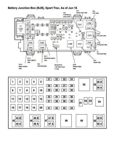 2003 explorer sport trac fuse panel diagram wiring diagram with description 2003 ford explorer 4 0 battery fuse box picture 47 wiring diagram images wiring diagrams
