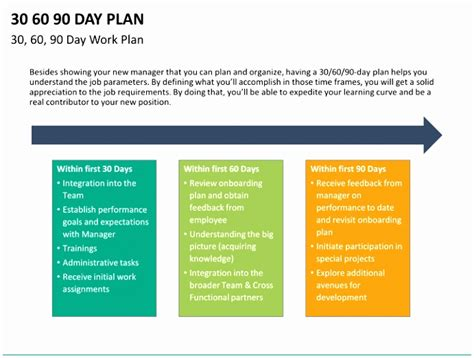 30 60 90 plan exles template 5 30 60 90 day plan template for iimru
