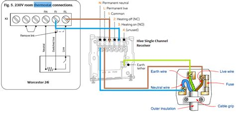 wiring hive smart thermostat to combi boiler diynot forums