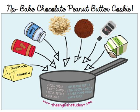 no prep cooker easy few ingredient meals without the browning sauteing or pre baking books learning site for students and teachers the