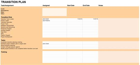 Transition Planning Template by Human Resources Planning Guide Smartsheet