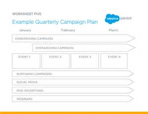 why you should be creating a quarterly campaign plan