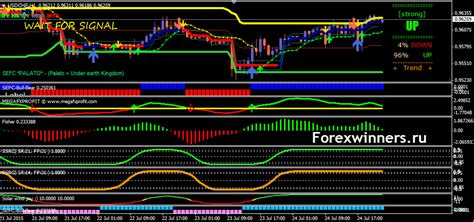 Winning Strategies In A Descontructing World winning profitable forex system forex winners free