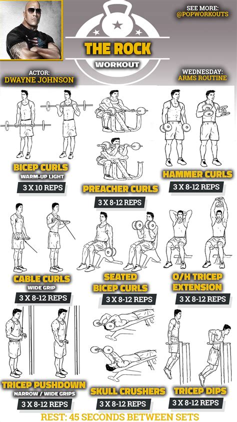 get arms rock s bicep tricep workout pop workouts