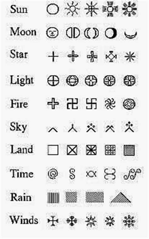 symbolism definition a handful of berber symbols and their meaning symbol