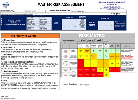 ohs risk assessment template assessment ohs risk assessment form