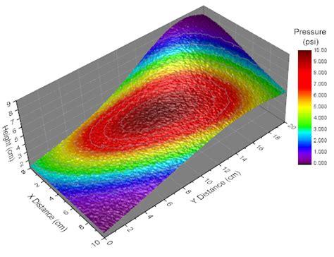color map help tutorials colormap from second matrix