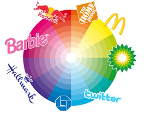 graphic design with meaning the meaning of color in graphic design morningstar media