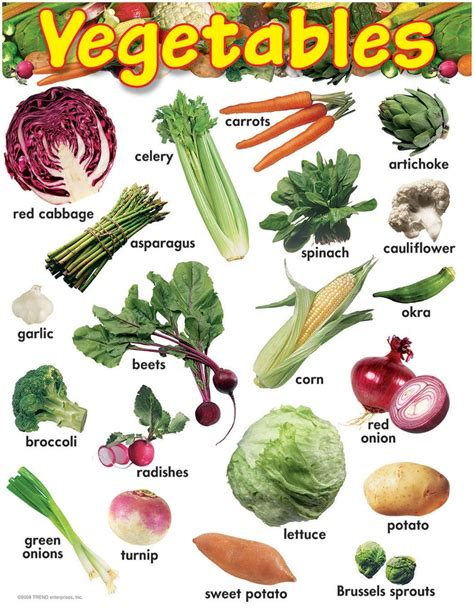 our kosher kitchen benefits of fruits veggies herbs and spices chart 8 best images about csa id charts on pinterest gardens