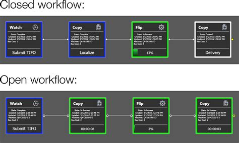 file based workflow definition telestream announces open workflows for file based