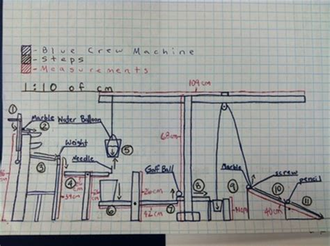energy transfer pattern rube goldberg machine griffin leland stem