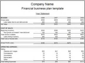 business plan financial statements template best photos of financial business plan template business