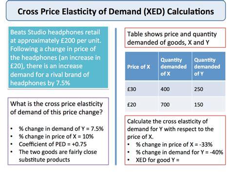 cross price elasticity of demand tutor2u economics