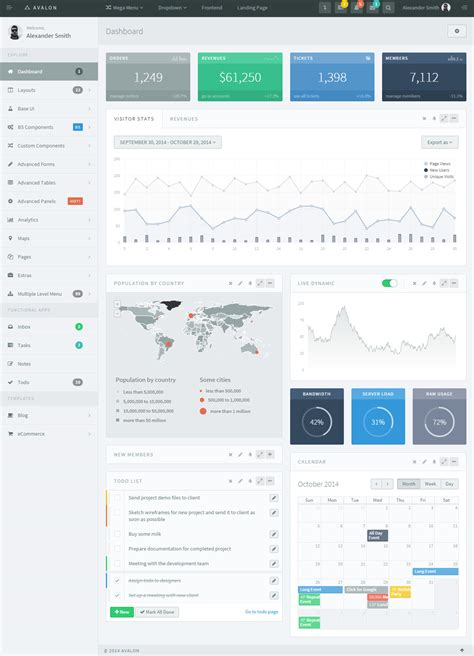 using bootstrap templates avalon is premium responsive admin dashboard template