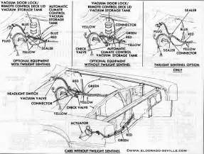 s fuse box chevy blazer fuse box location chevy 1985 cadillac deville wiring diagram on 1995 s10 fuse box