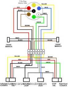 di dodge ram 7 pin trailer wiring diagram wire diagrams easy simple detail baja designs electric
