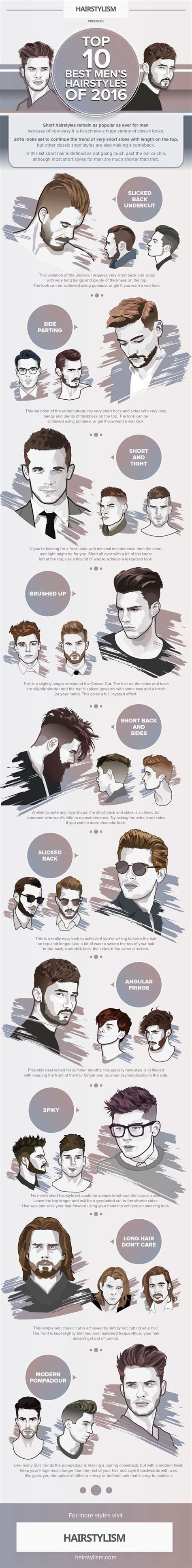 Most Popular Hairstyles For Guys by These Are The 10 Most Popular Hairstyles For Guys Right