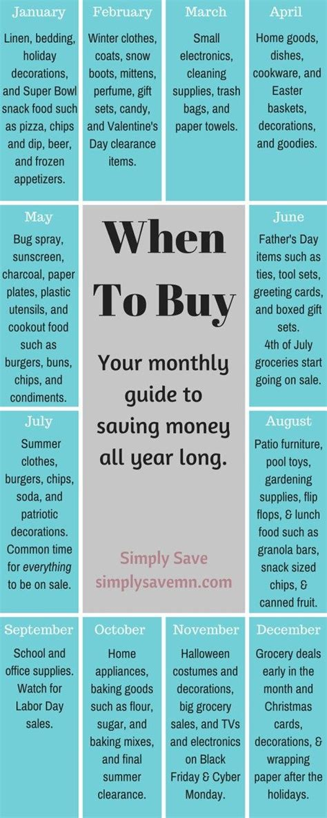 25 best ideas about monthly budget on family