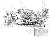 subaru impreza electrical schematics diagram and wiring harness