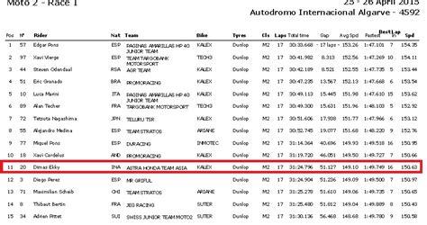 Kursi Bonceng Anak Yamaha Nmax hasil balapan dimas eky race 1