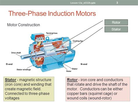 how does a three phase motor work three phase induction motor how it works 28 images
