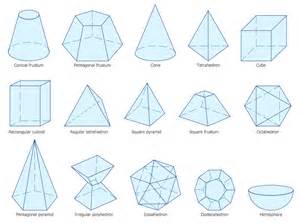 worksheets geometry in all diagram and name chicochino