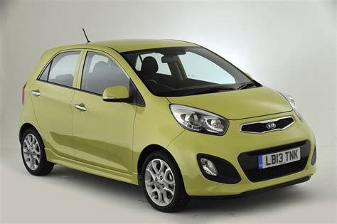 used kia picanto used kia picanto buying guide 2013 2017 carbuyer