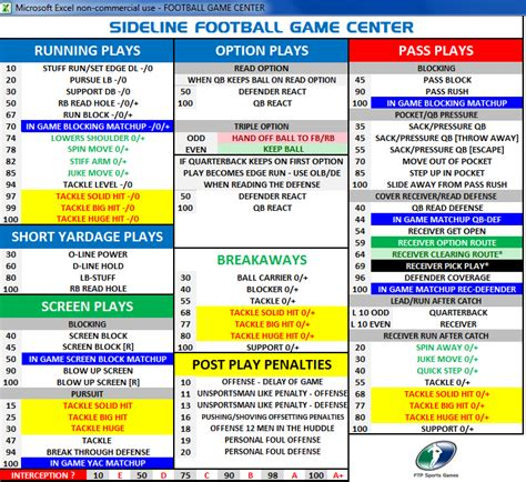 football call sheet template sideline football ftp sports