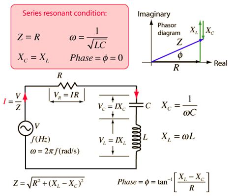 current through inductor in parallel rlc circuit if the frequency increases how the current in lcr circuit changes quora