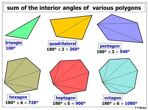 Sum Of Interior Angles Of An Octagon by 169 T Madas Ppt