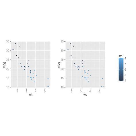 layout grid arrange r preserve proportion of graphs using grid arrange
