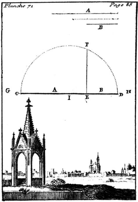 Pratique de la géométrie à l'usage des artistes