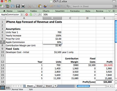 Expenses Spreadsheet Template And Utility Bill Tracking Spreadsheet Natural Buff Dog Utility Bill Template