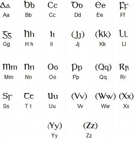 Letter Yogh gaelic font fonts