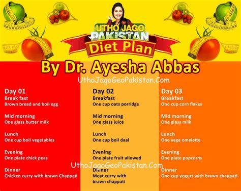weight management of salem salem or weight management center winston salem nc diet plan for