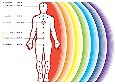 aura reading file aura color reading jpg wikimedia commons