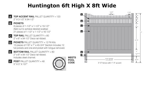 huntington section 8 chesterfield with huntington fence section academy fence