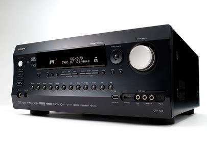integra dtr  av receiver reviewed