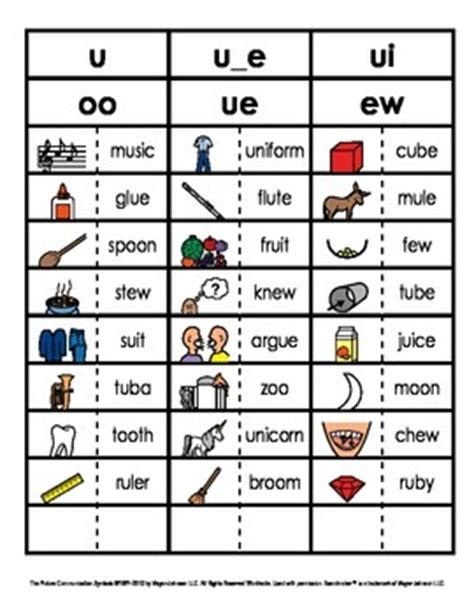 ue pattern words vowel phonics patterns picture and word sorts long u u