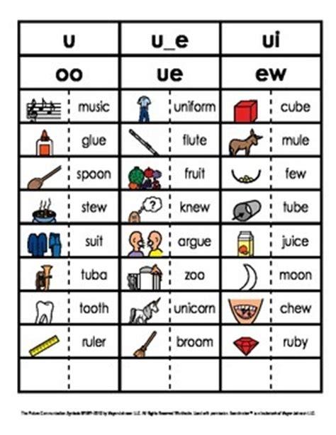 Oo Pattern Words | words with ew sound boxfirepress