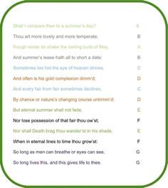 sonnet template rhyme schemes giving form to your story rhymeweaver