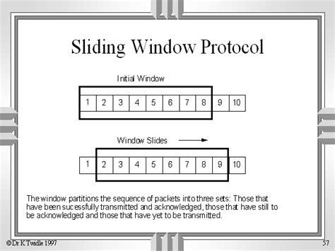 sliding window protocol diagram tcp client server c program free bittorrentaf