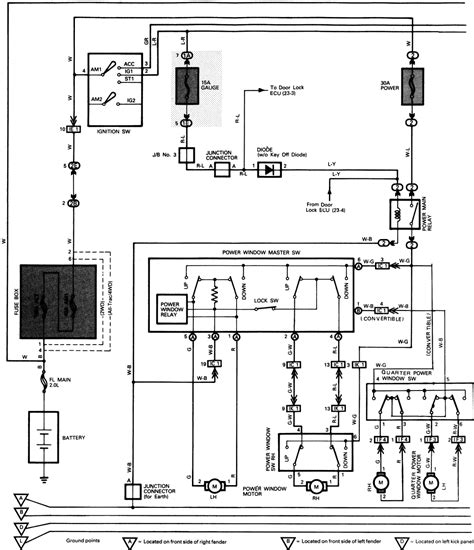 solved 1992 miata fuse diagram location of power window